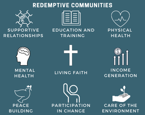 Redempyive communities